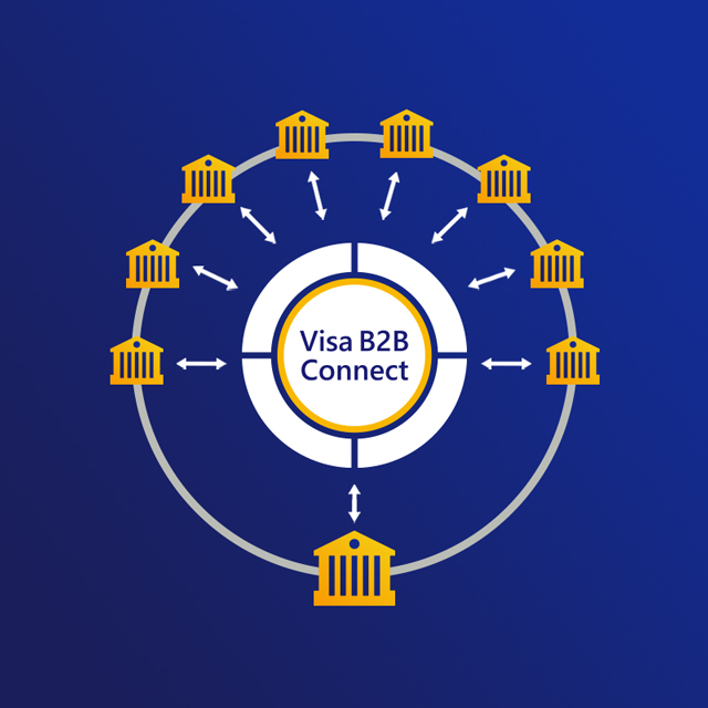Un illustration d'un transaction Visa B2B Connect.
