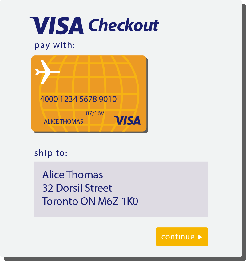 Graphic of Visa Checkout card and shipment information
